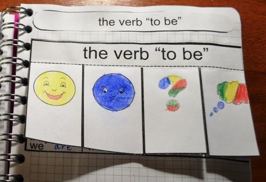 Шаблон для глагола to be